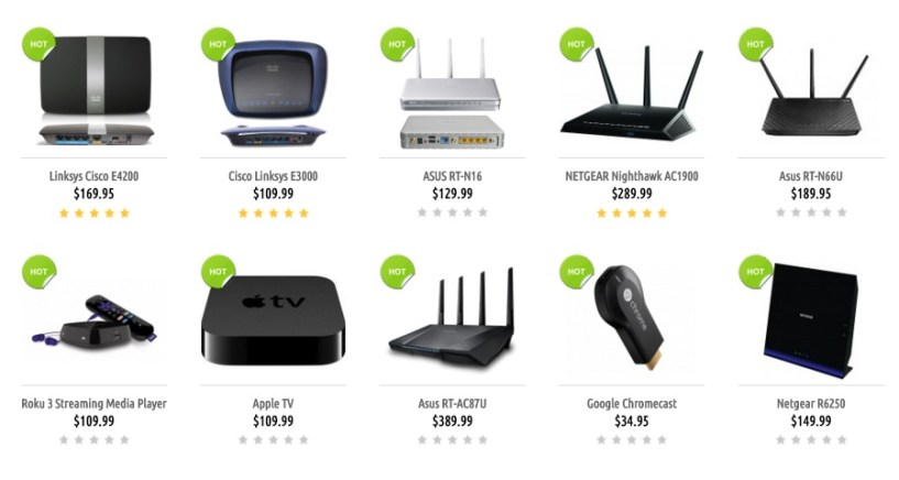 TorGuard review pre flashed routers