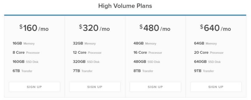 DigitalOcean Review high volume plan pricing