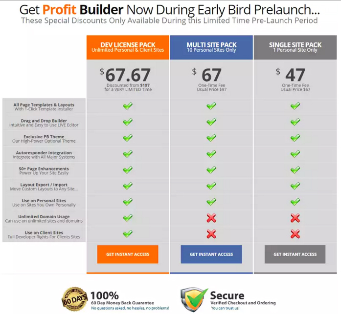 Pricing of WP Profit Builder