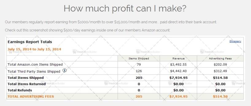 FreshStore profits