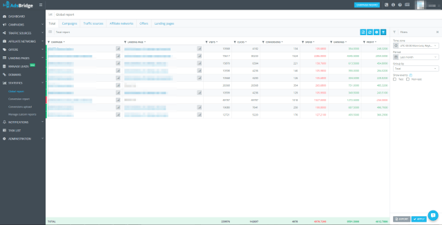 Adsbridge Stats tracking