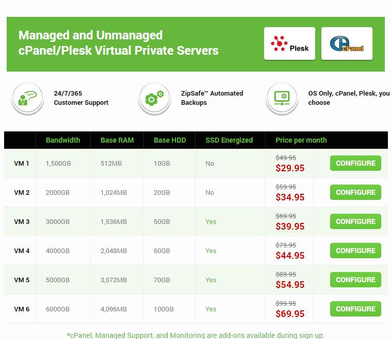 zip-servers-vps