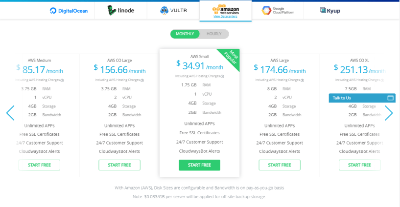 cloudways review- aws pricing