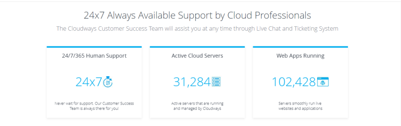 cloudways review- numbers