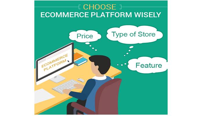 ecommerce shop