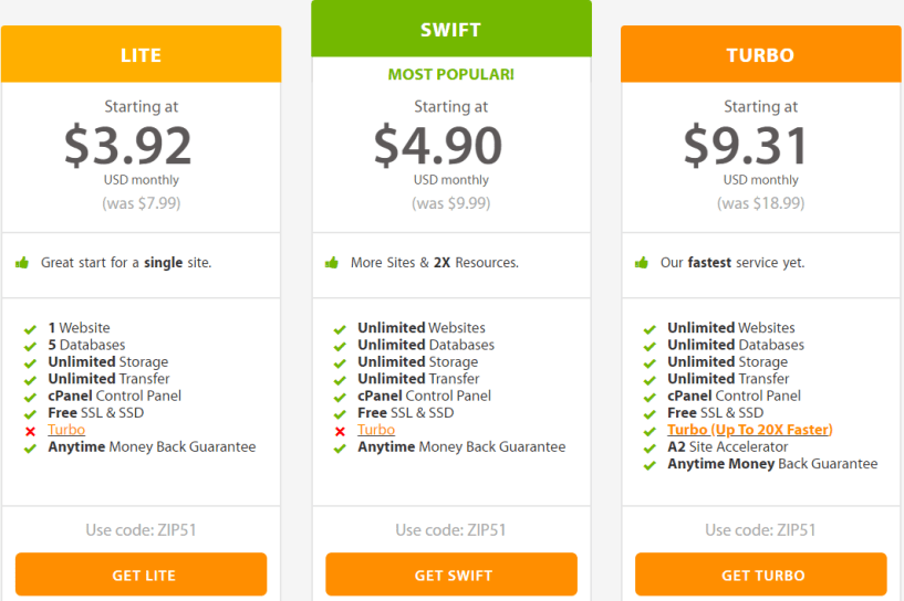 A2 hosting joomla prices