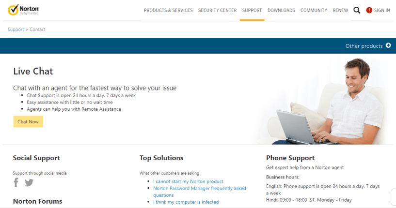 Norton Coupon- Customer Support