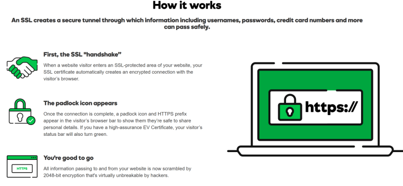 SSL Certificates- Trust Badges To Increase Sales Conversion