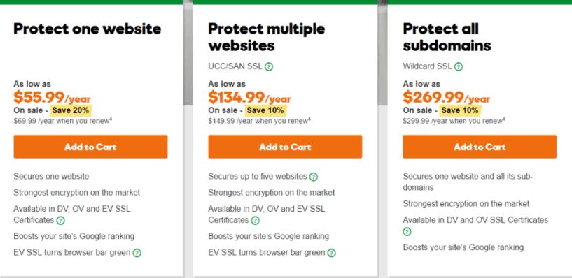 Godaddy-SSL-Certificate-Coupon-Code