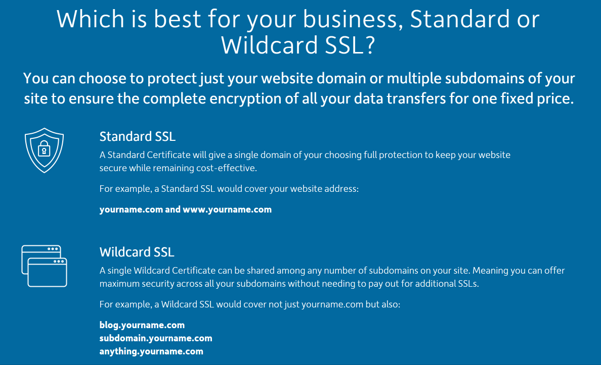 Latest 2018 Buy Ssl Certificates And Best Ssl Hosting Providers