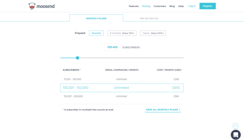 Moosend Review features pricing as you go