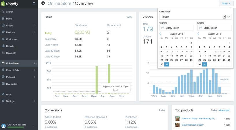 Shopify Earning screenshots