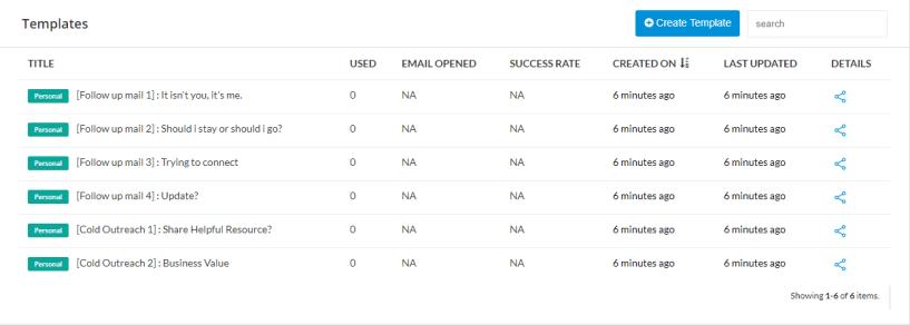 Saleshandy Vs Mailchimp VS Getresponse - Email template
