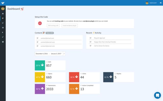 sendx review - sendx dashboard