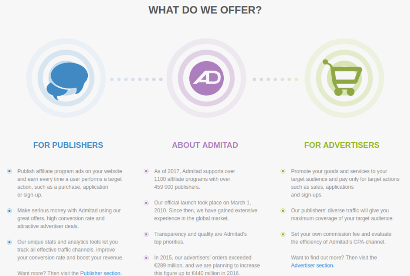 admitad review– CPA Affiliate network