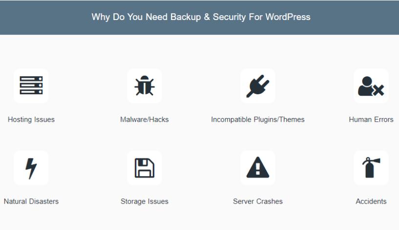 Best WordPress Backup - BlogVault for WP