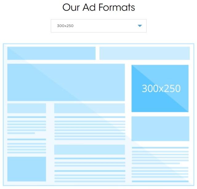 Mediablam Review- Ad Format