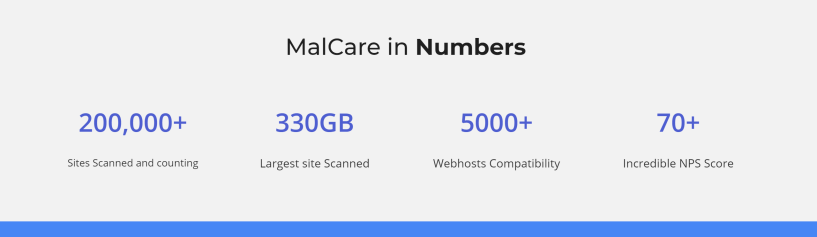 malcare reviews pricing coupon code