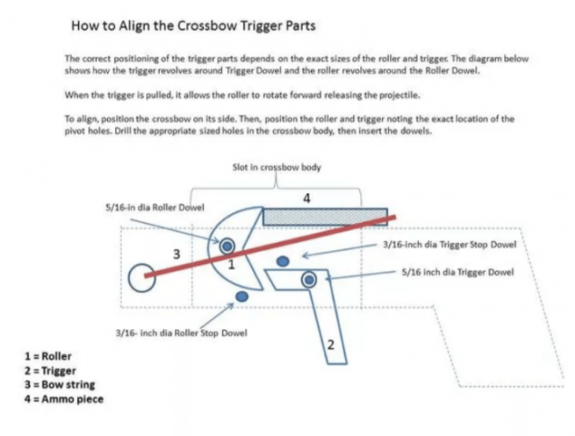 Assemble Roller and Trigger- Build a Crossbow