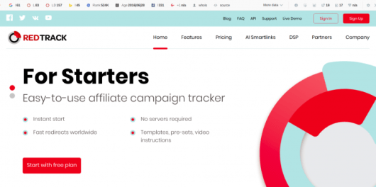RedTrack Review - Affiliate campaign tracking