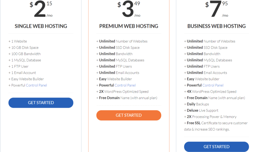 Pricing Plans- Hosting24 Review