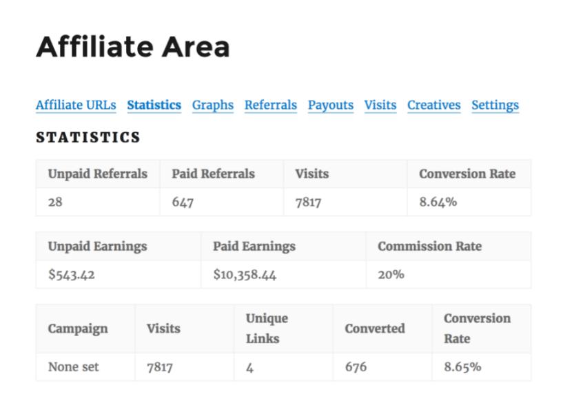 Affiliate Review: Statistics