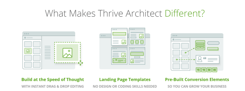 Thrive Architect - Beaver Builder Vs Elementor Vs Thrive Architect
