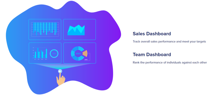 CompanyHub Review- Sales Pipeline Reports