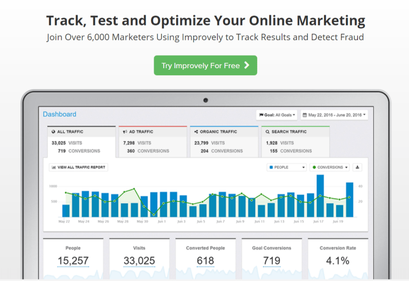 Improvely Review With Coupon Codes- Conversion Tracking & Click Fraud Monitoring