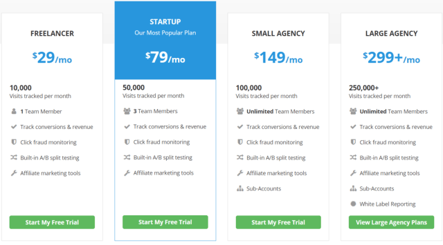 Improvely Review With Coupon Codes -Plans Pricing