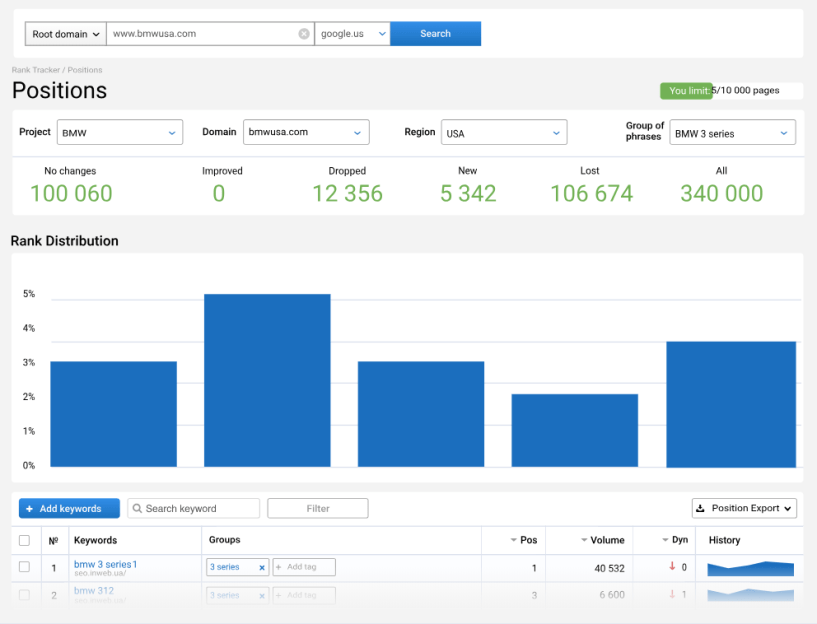 Serpstat Pricing Review- Rank Tracking