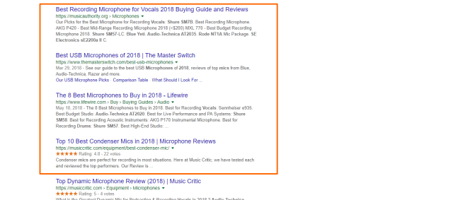 SEO Guide on dropshipping results