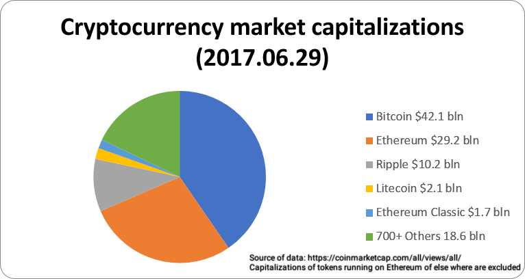 cheap web hosting bitcoin stats