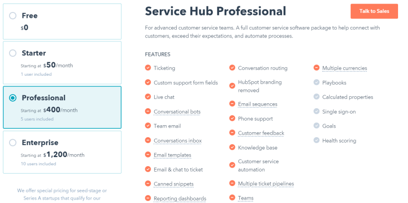 HubSpot Review- Customer Service Software Pricing