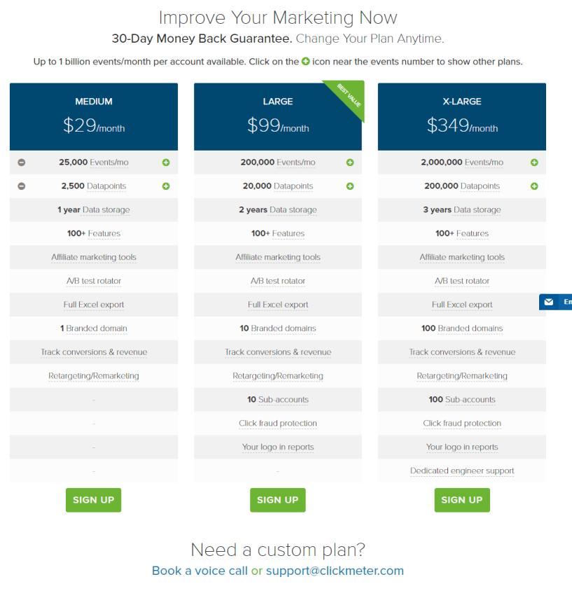 clickmeter pricing