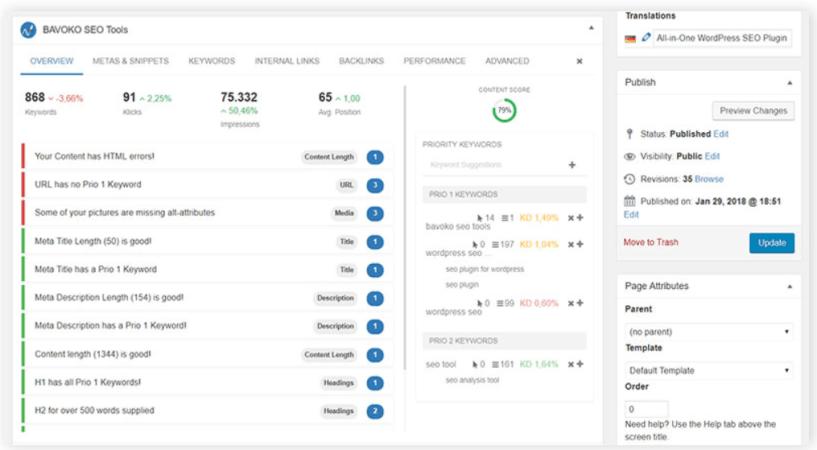 Bavoko SEO Tool Review- Content Optimizer