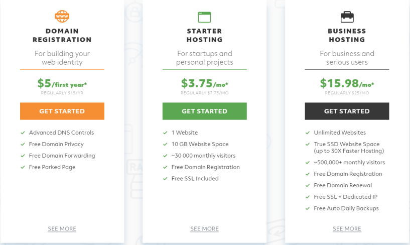Doteasy Review- Hosting Plans