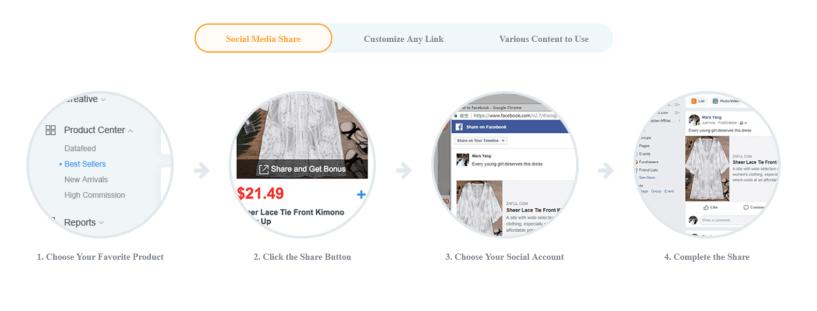 FirstGrabber Review- Social Media