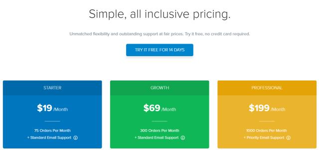 LemonStand Review- eCommerce Platform Pricing