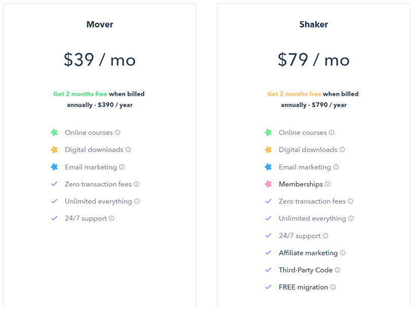 Podia Review- Pricing Plans