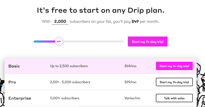 Drip CRM Discount Coupon