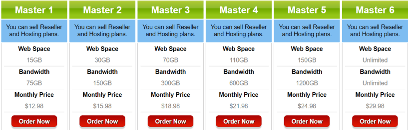 JixHost Review- Master Reseller Hosting