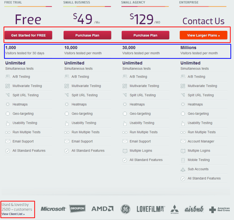 Prices for Visual web optimizer