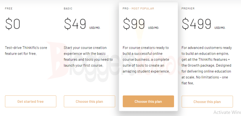 Best Online Course Training Platforms- Thinkific Pricing
