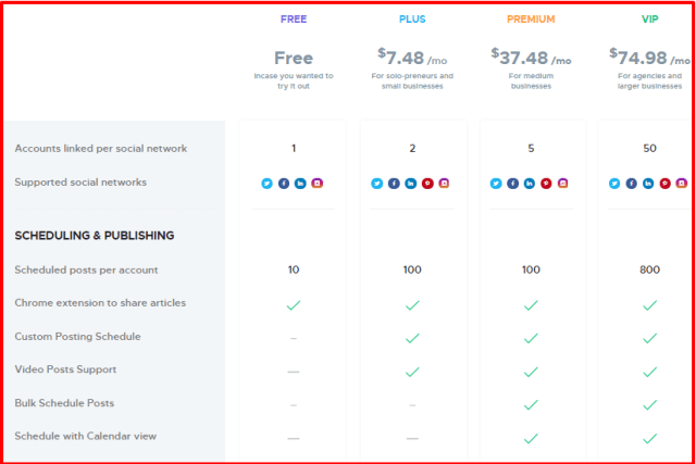 Crowdfire Review With Discount Coupon Codes- Pricing Plans