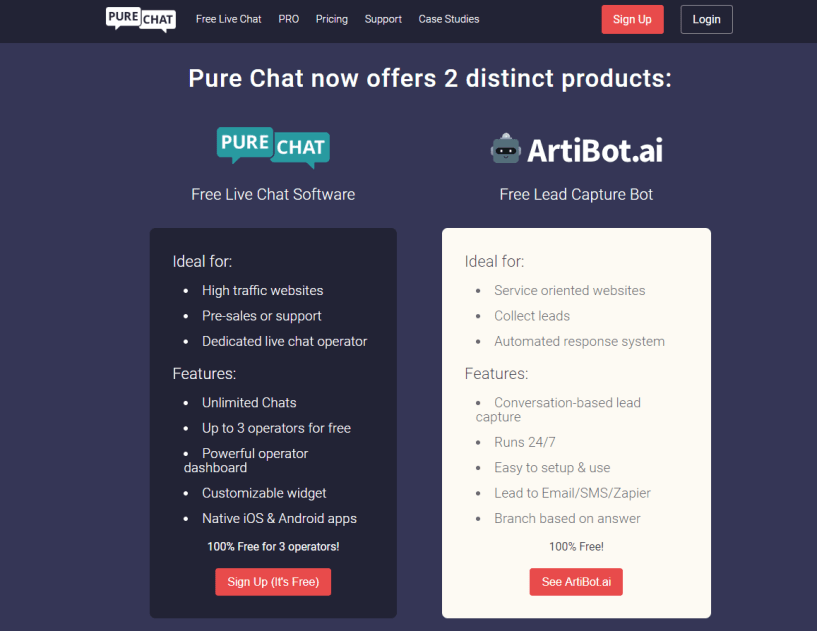 PureChat Review- Free Live Chat Software for Businesses