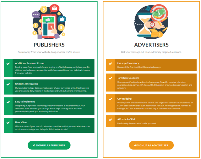 Push Monetization Review- For Publishers and Adevertiser