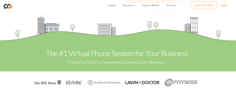 Talkroute Review- Virtual Phone System for Business