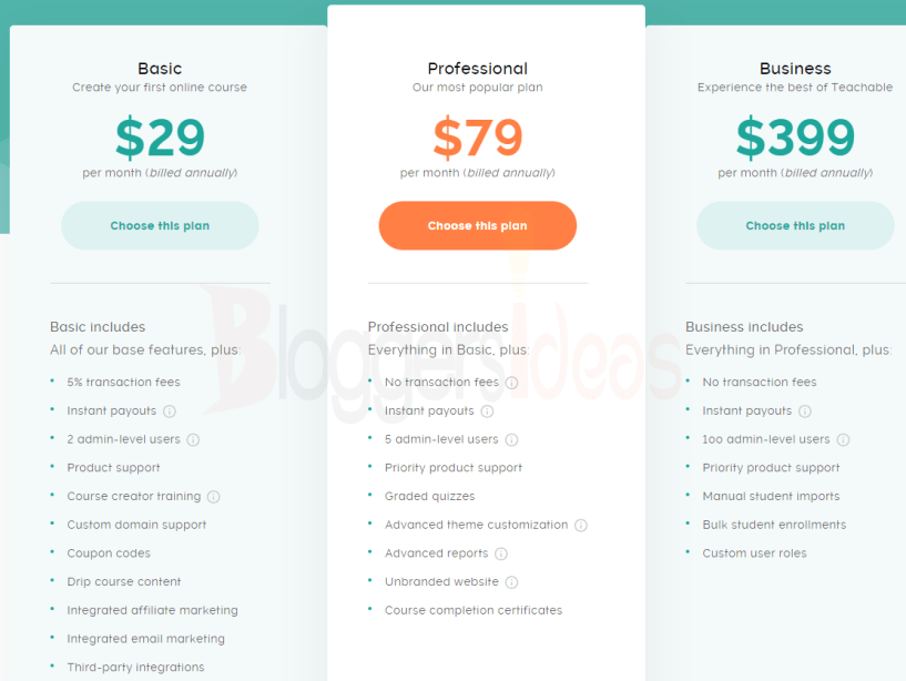 Best Online Course Training Platforms- Teachable Pricing