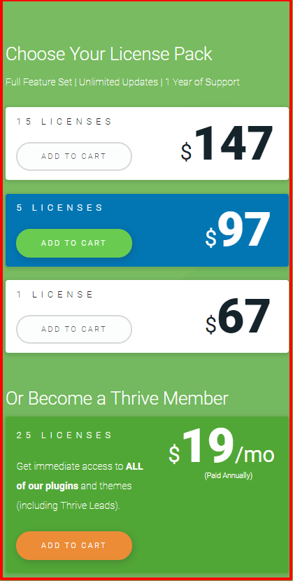Thrive Leads Review- Pricing